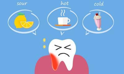 Tooth Sensitivity Treatment in Harrisburg NC